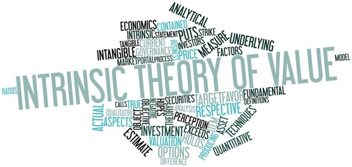 Word cloud for Intrinsic theory of value