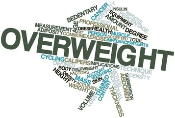 Word cloud for Overweight