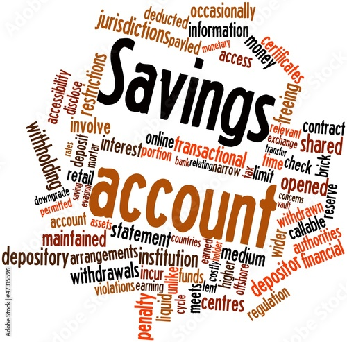 Word cloud for Savings account