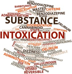 Word cloud for Substance intoxication
