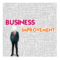 Business word cloud for business and finance concept, Business I