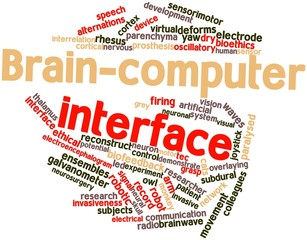 Word cloud for Brain-computer interface