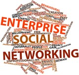 Word cloud for Enterprise social networking
