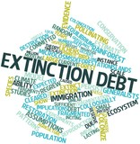 Word cloud for Extinction debt poster