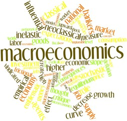Word cloud for Macroeconomics