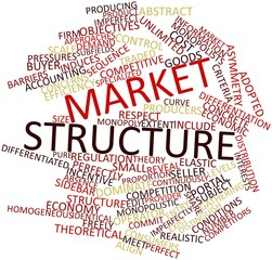 Word cloud for Market structure