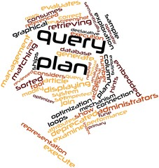 Word cloud for Query plan