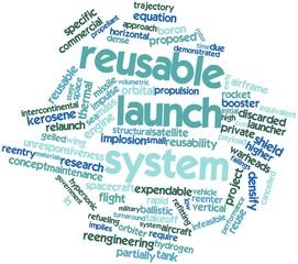 Word cloud for Reusable launch system