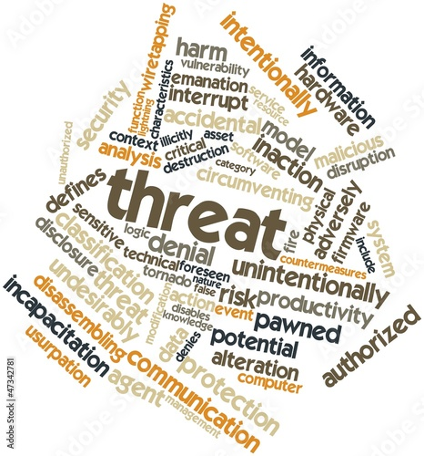 Word cloud for Threat