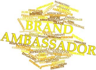 Word cloud for Brand ambassador