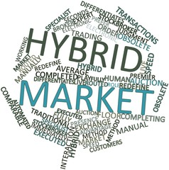 Word cloud for Hybrid market
