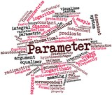 Word cloud for Parameter