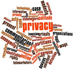 Word cloud for Privacy