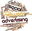Word cloud for Social network advertising