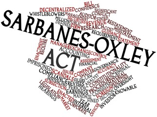 Word cloud for Sarbanes-Oxley Act