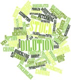 Word cloud for Stock dilution
