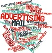 Word cloud for Advertising mail