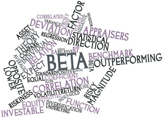 Word cloud for Beta