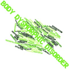 Word cloud for Body dysmorphic disorder