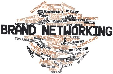 Word cloud for Brand networking
