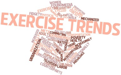 Word cloud for Exercise trends