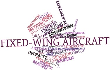 Word cloud for Fixed-wing aircraft