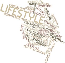Word cloud for Lifestyle