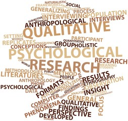 Word cloud for Qualitative psychological research