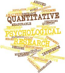 Word cloud for Quantitative psychological research