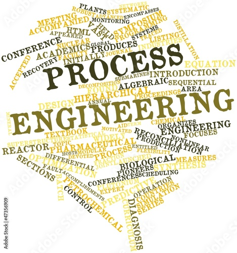 Word cloud for Process engineering