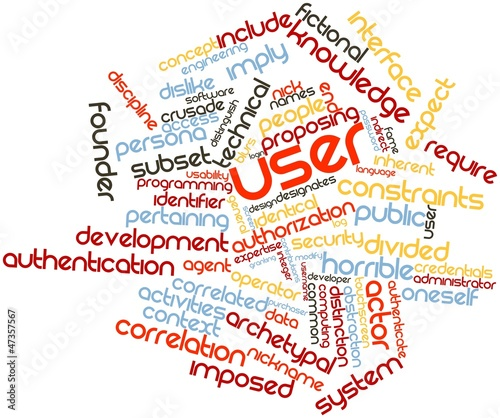Word cloud for User