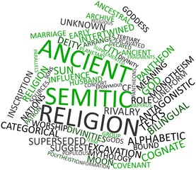 Word cloud for Ancient Semitic religion