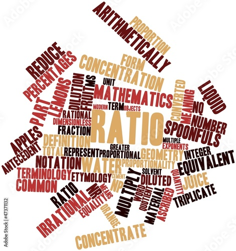 Word cloud for Ratio