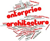 Word cloud for Enterprise architecture