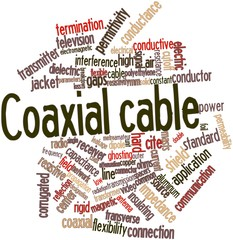 Word cloud for Coaxial cable