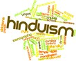 Word cloud for Hinduism