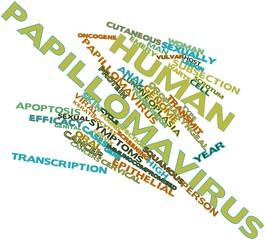 Word cloud for Human papillomavirus