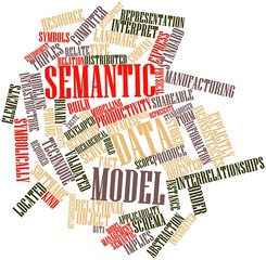 Word cloud for Semantic data model