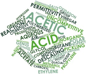 Word cloud for Acetic acid