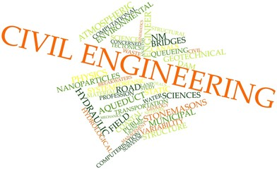 Word cloud for Civil engineering