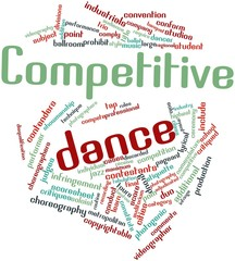 Word cloud for Competitive dance