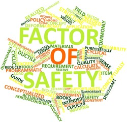 Word cloud for Factor of safety