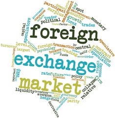 Word cloud for Foreign exchange market
