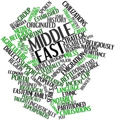 Word cloud for Middle East