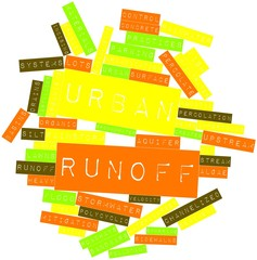Word cloud for Urban runoff