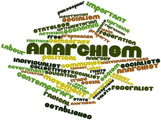 Word cloud for Anarchism