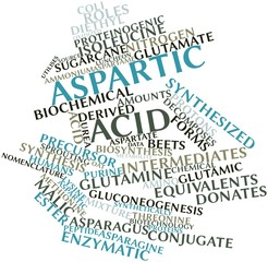 Word cloud for Aspartic acid