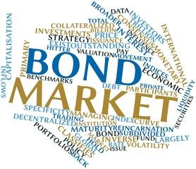 Word cloud for Bond market