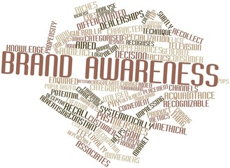 Word cloud for Brand awareness