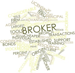 Word cloud for Broker